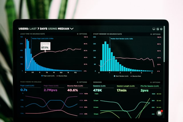 Growing Your Business With Big Data, analytics and data-driven approach
